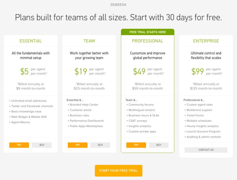 Zendesk SaaS pricing page screenshot