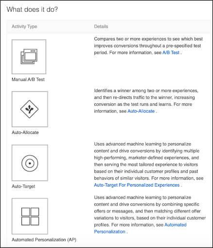 adobe target personalization activity type feature descriptions