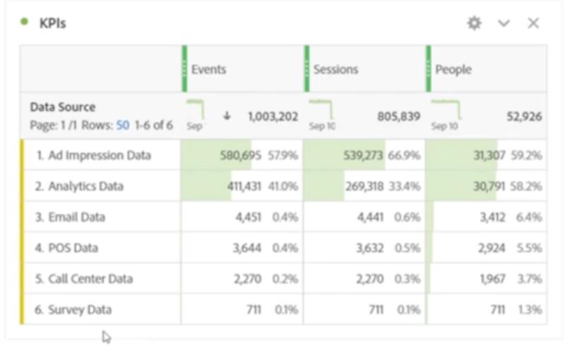 customer journey analytics in analysis workspace