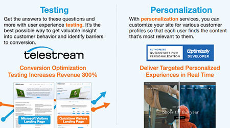 EVOLVE Your Testing & Personalization thumbnail