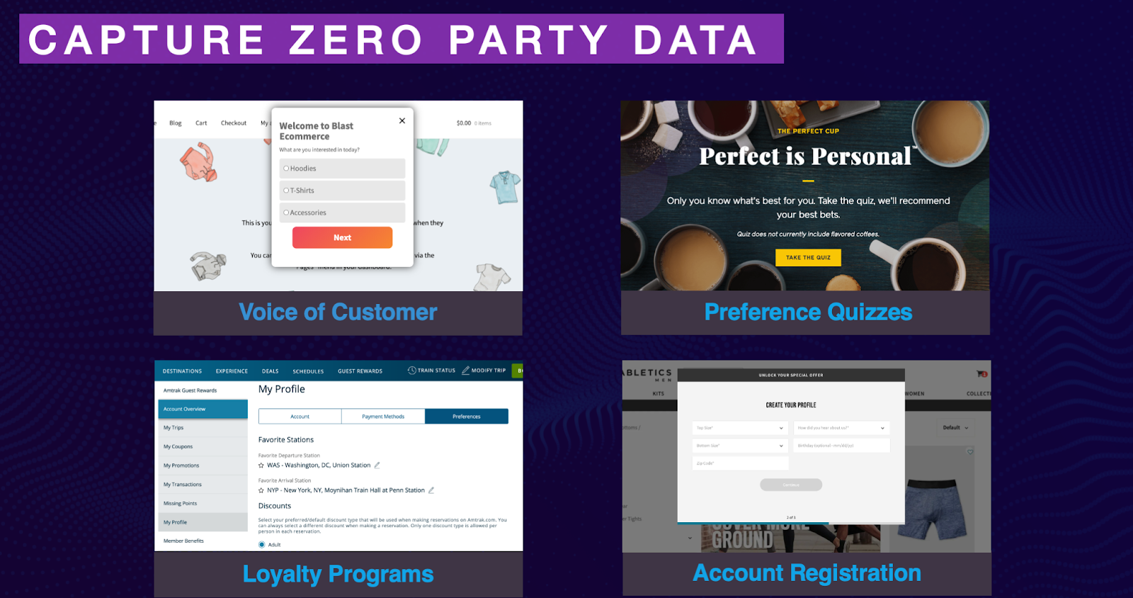 graphic showing four ways to capture zero-party data