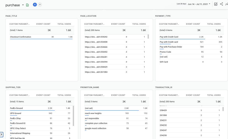 specific dimensions in new google analytics GA4 UI