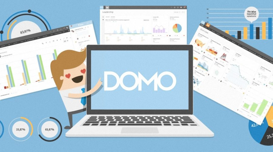 header for 5 reasons executives love domo header image