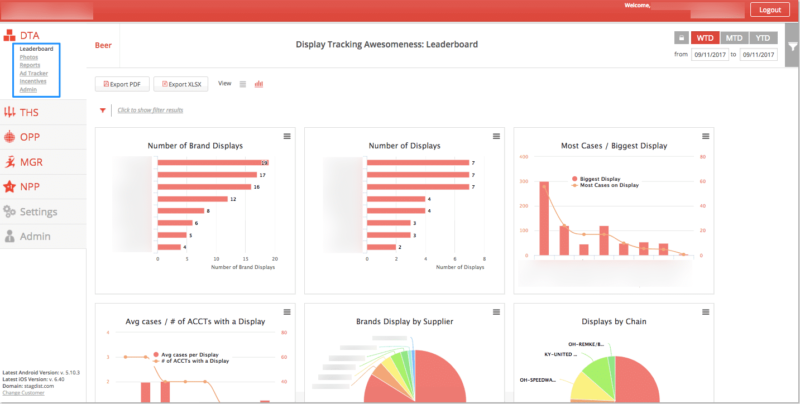 image of cpg company dashboard