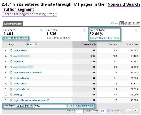 Google Analytics Landing Page (External Tag Analysis) Filter