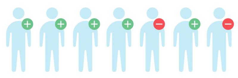 Active Subscriber Count SaaS Metric KPI