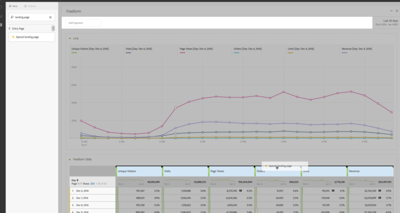 graphic showing step 5 of adobe analytics analysis workspace segments