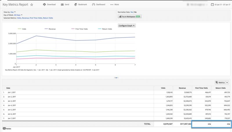 screenshot of adobe analytics calculated metric builder