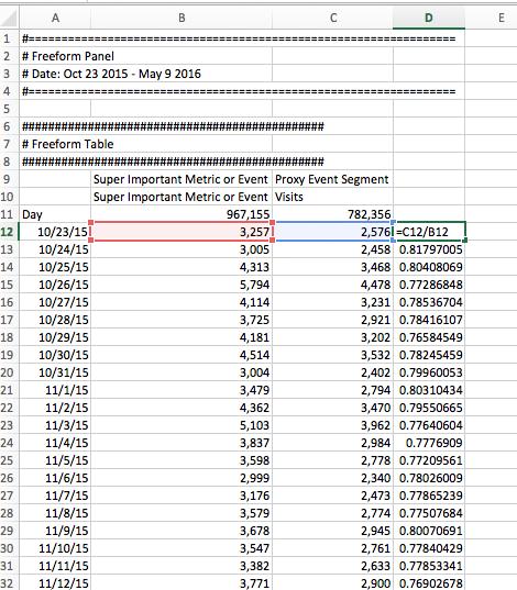 example of proxy event segment spreadsheet for adobe analytics metrics