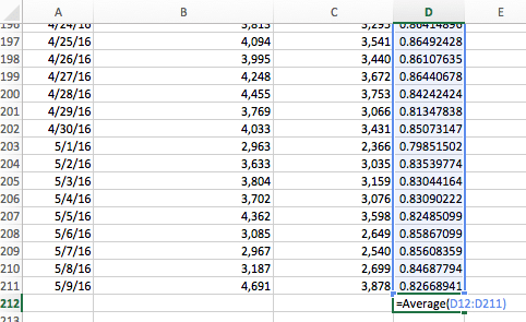 image showing example of metrics calculations for adobe analytics