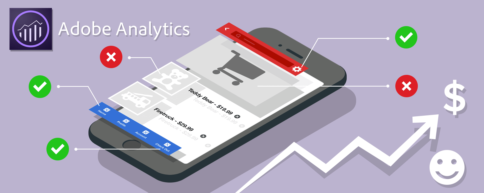 Toy Retailer: Using Adobe Analytics to Understand the Customer Experience / Increase Conversions