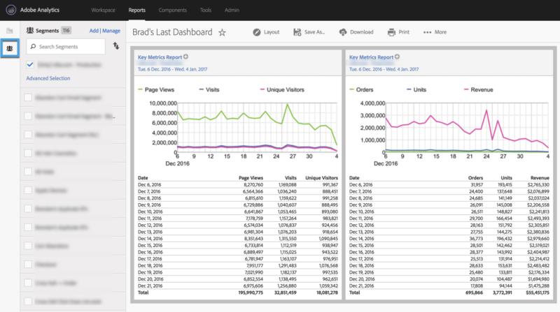 screenshot of segments created in adobe analytics