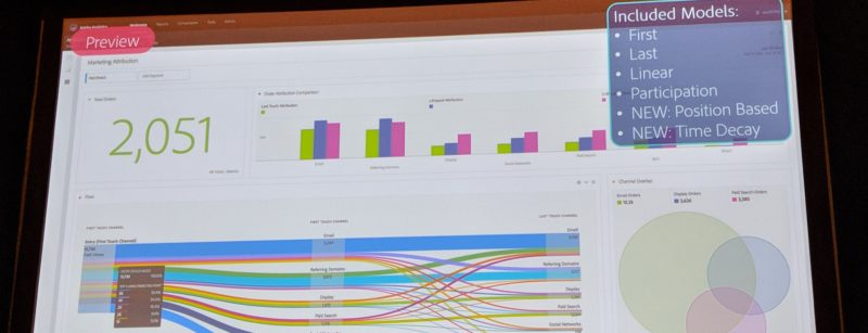 image of adobe analytics attribution