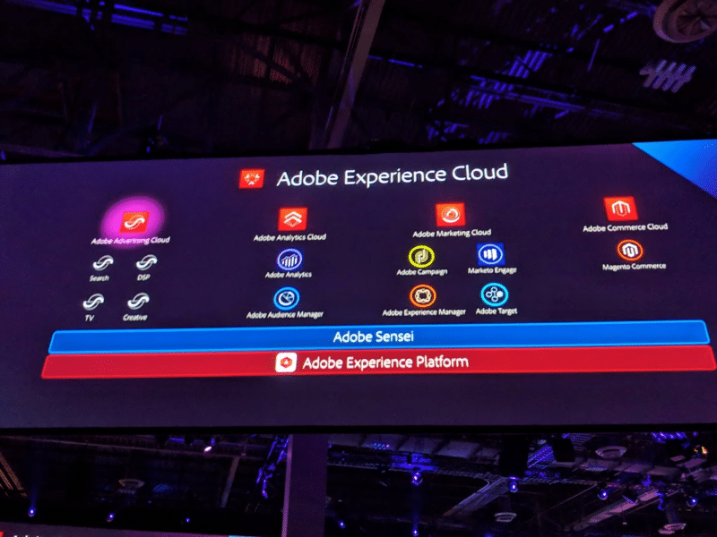 image of adobe experience cloud including new adobe product releases at Adobe Summit 2019