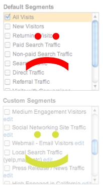 Use custom advanced segments in Google Analytics to analyze data.
