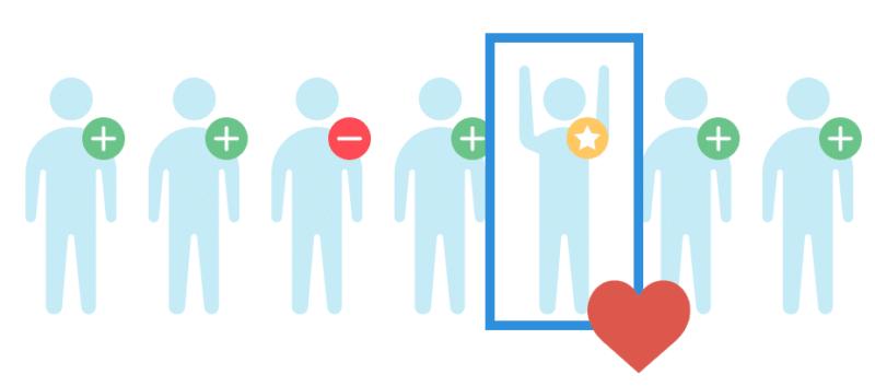 Customer Lifetime Value SaaS Metric KPI