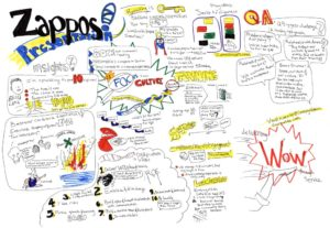 Zappos - a customer experience business