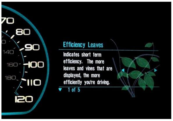Figure 2.0: Ford Smartguage