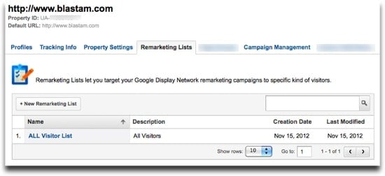 Google Analytics Remarketing List Example