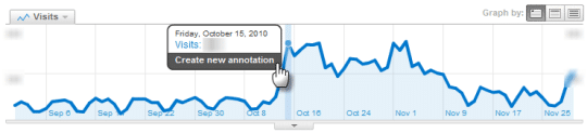 How to Create an Annotation in Google Analytics