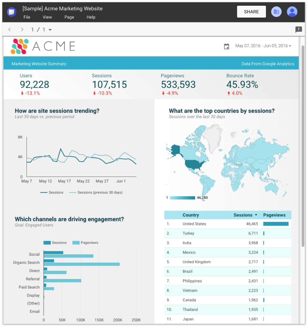 Google Analytics Data Studio 360 UI screenshot