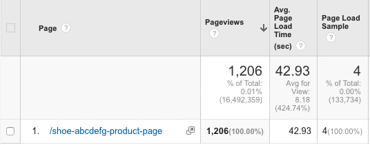 google analytics sample size report screenshot