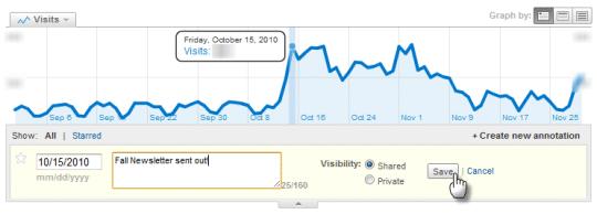 Save Google Analytics Annotation