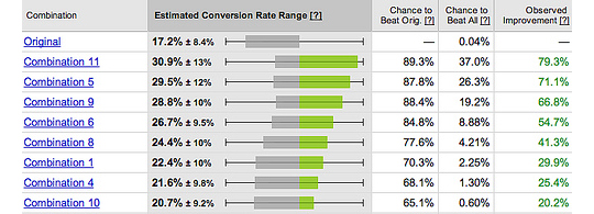Website Optimizer Tips for Tracking Complex Conversions