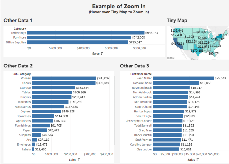 example of an interactive dashboard in tableau