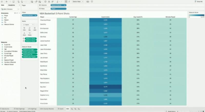 Tableau Feature Screenshot: Legends per Measure before