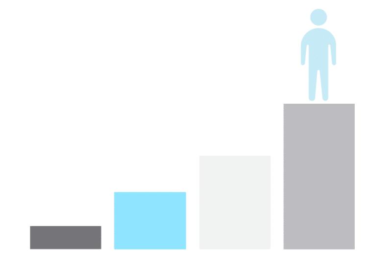 Monthly Recurring Revenue SaaS Metric KPI