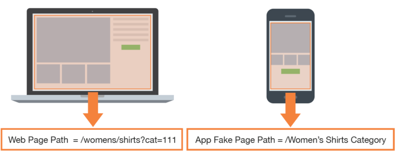 web page path and app fake page path