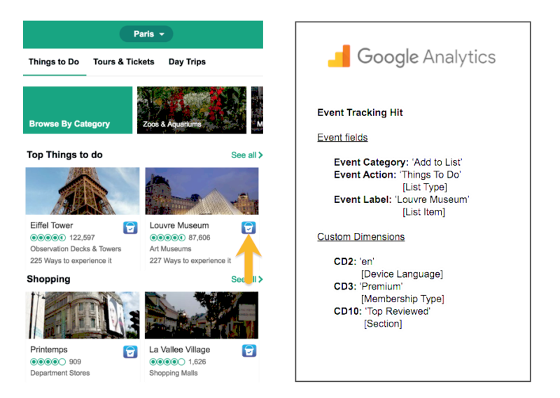 image representing the travel guide scenario and google analytics