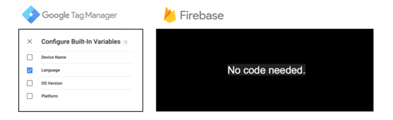 image representing device language in gtm and firebase