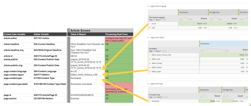 screenshot showing how to use the workspace to validate reporting values