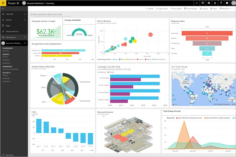 Microsoft Power BI Screenshot Example