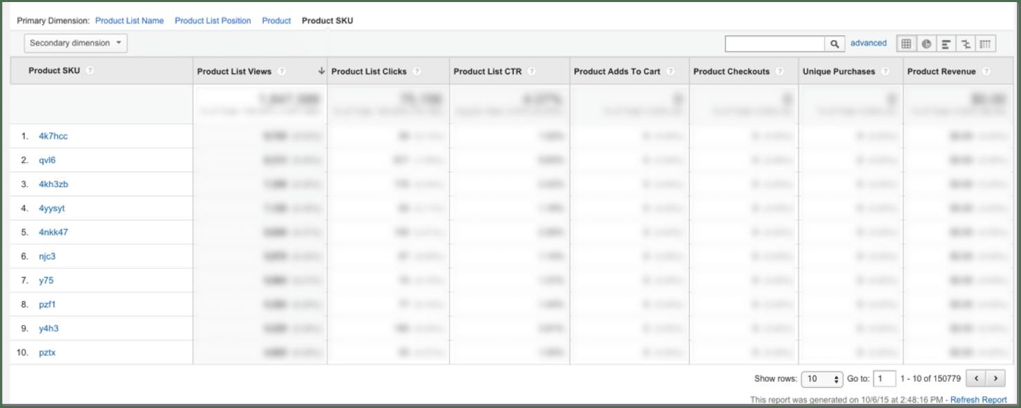 Google Analytics Product SKU View