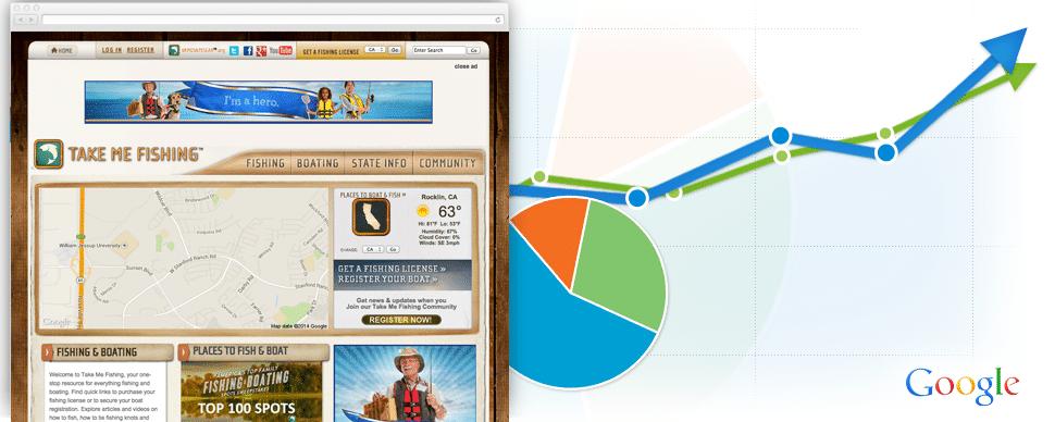Take Me Fishing: Content Optimization Increases Organic Traffic