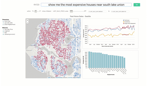Tableau Future Feature Screenshot: natural language support