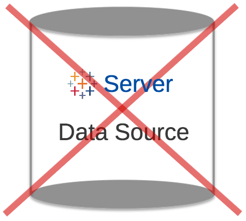 Tableau server data source x-out image