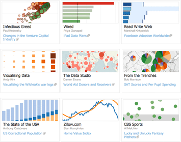 Visual Stories with Tableau
