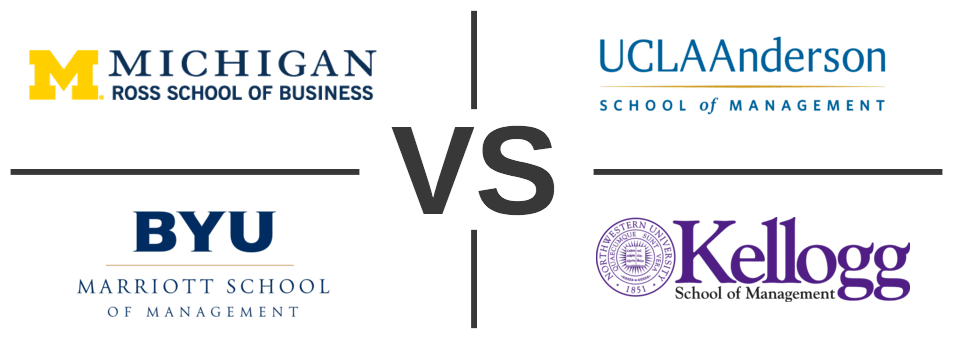 Michican vs UCLA vs Kellogg vs BYU