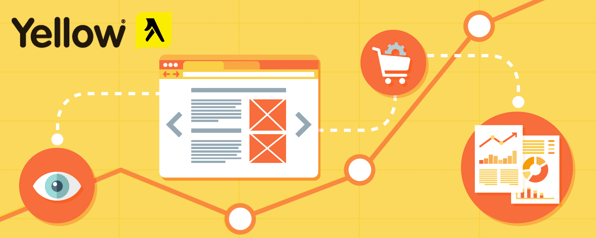 Yellow NZ: Using Enhanced Ecommerce to Track Ad Listings