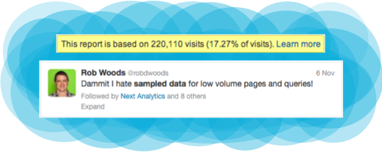 How to get Unsampled Data from Google Analytics
